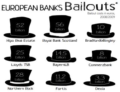 TNI-EU-banks_bailout-2012